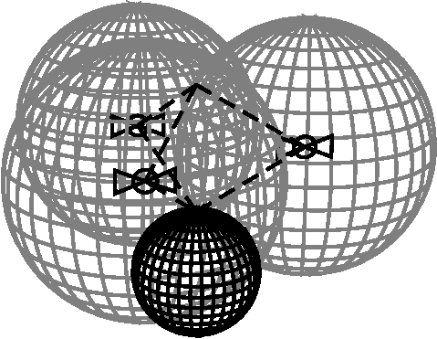 Using the Earth as the Fourth Sphere